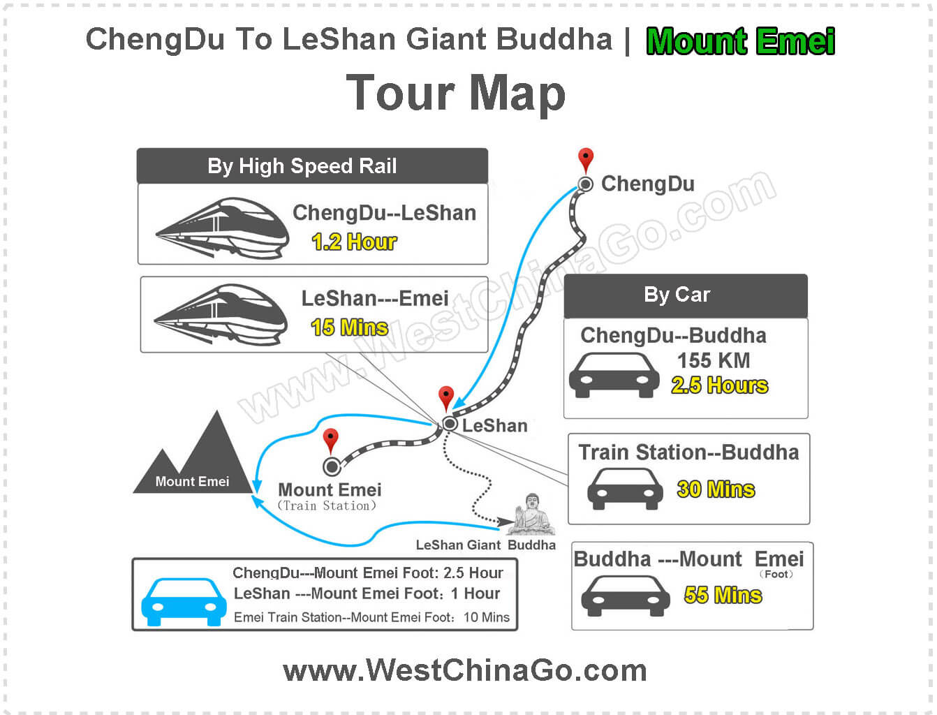 chengdu to leshan emei tour map